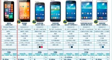 Продажи Nokia Lumia 630 могут обернуться провалом