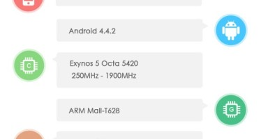 Подтвердились характеристики для Samsung Galaxy Tab S