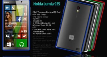 Новый дизайн и характеристики Nokia Lumia 935