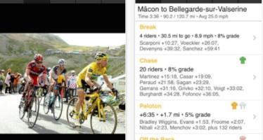 Tour de France 2014: Обзор приложений для iOS