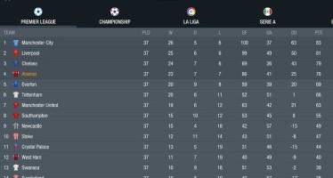 Обновление FTBpro Football для Android