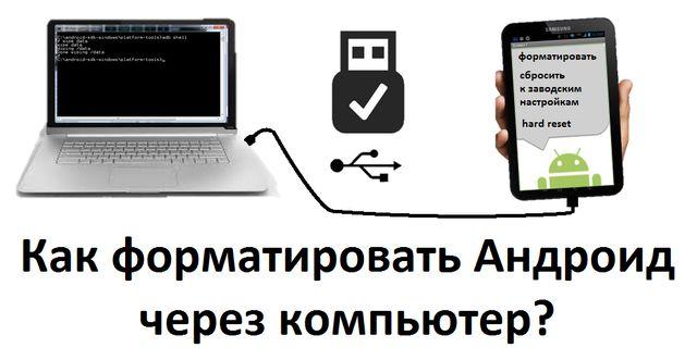 Android Программа Для Форматирования