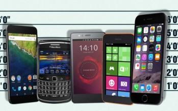 Какая  самая безопасная мобильная операционная система?