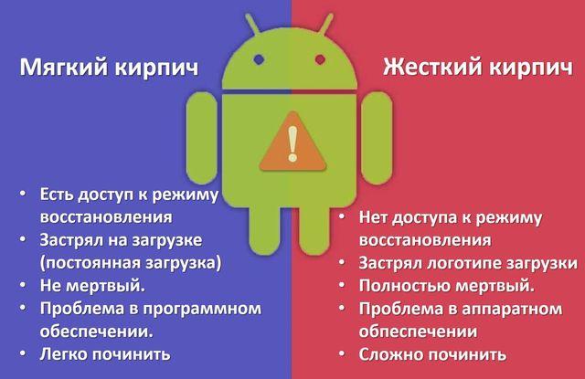 Как восстановить Android после неудачной прошивки