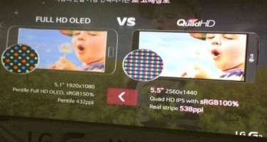 LG G3: характеристики флагмана рассекречены