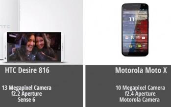 Результаты сравнение камер HTC Desire 816 и Motorola Moto X